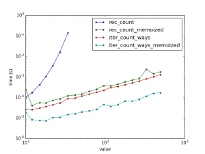 coins_problem_tests_memoized_iter